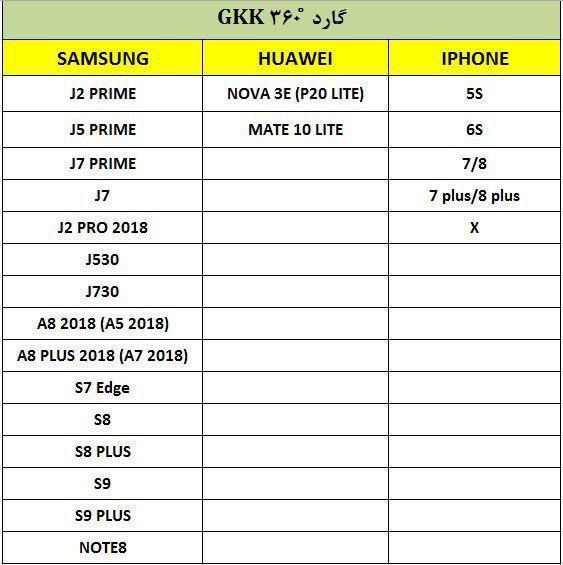 مدل لیست گارد موبایل 360 درجه
